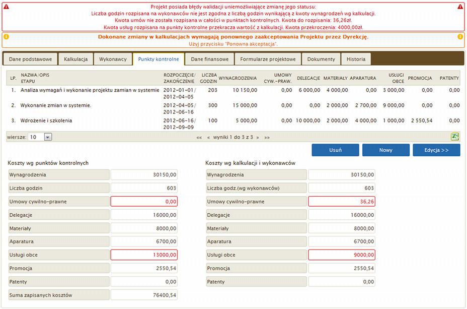 Zarządzanie Projektami - walidacja i kontrola budżetu projektu